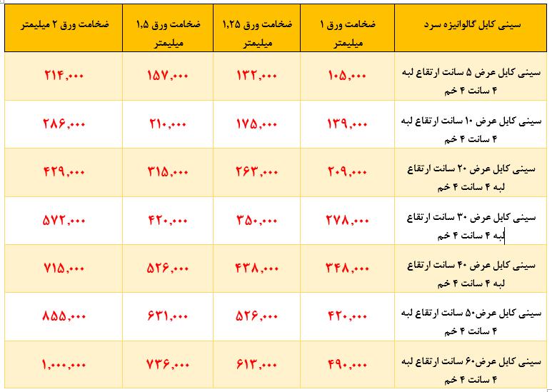 قیمت سینی کابل-1