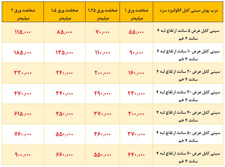 قیمت سینی کابل-2