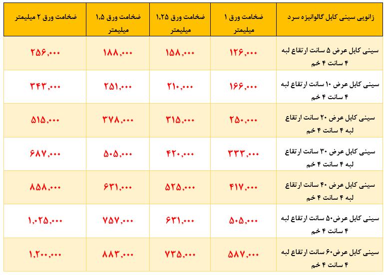 قیمت سینی کابل-4